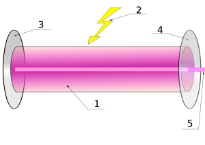 laser diode diagram