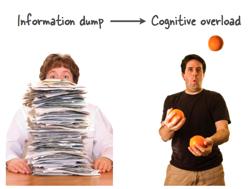 info dump information dump cognitive overload humor funny